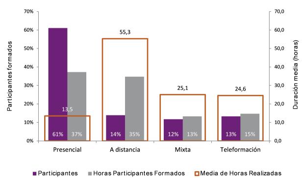 Formacion empresas 2015_2