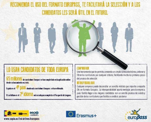 Infografía sobre el Curriculum Vitae Europass